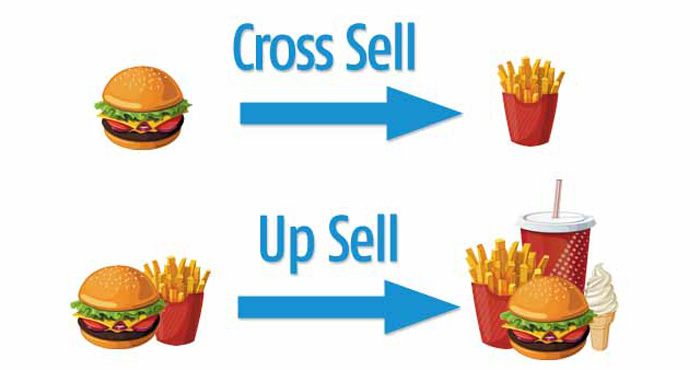 Cross-sell-Up-sell